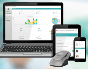 Laptop, Tablet and Smartphone with Medical Monitoring report screen